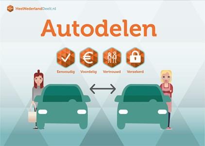 Vervoer HeelNederlandDeelt: Auto delen