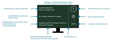 begeleiding & gezelschap Spiqle Agenda