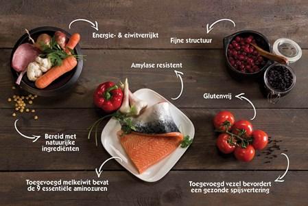 maaltijden & boodschappen Fijnproevers